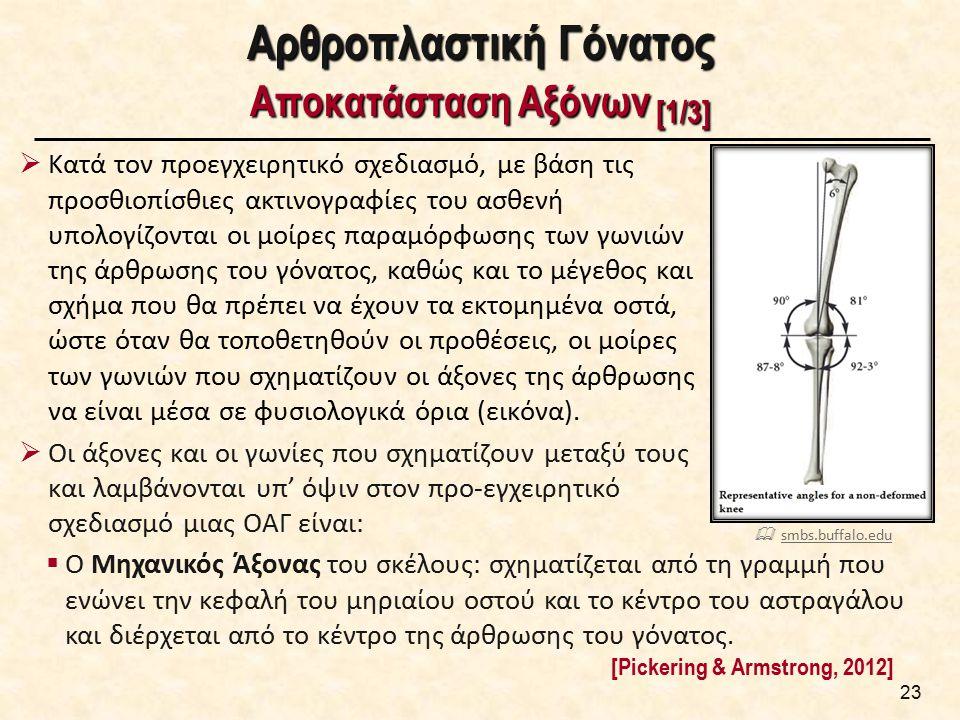 Αρθροπλαστική Γόνατος Αποκατάσταση Αξόνων [2/3]